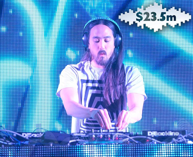 DJ Earnings 2016